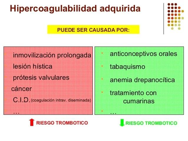 Estados de-hipercoagulabilidad