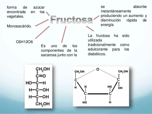 Fructosa caracteristicas