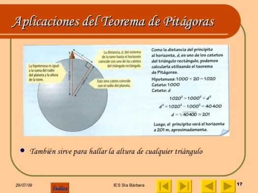 Resultado de imagen para horizonte teorema de pitagoras