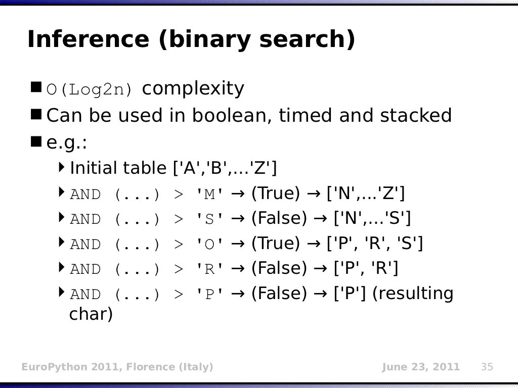 Inference Binary Search O Log2n Complexity