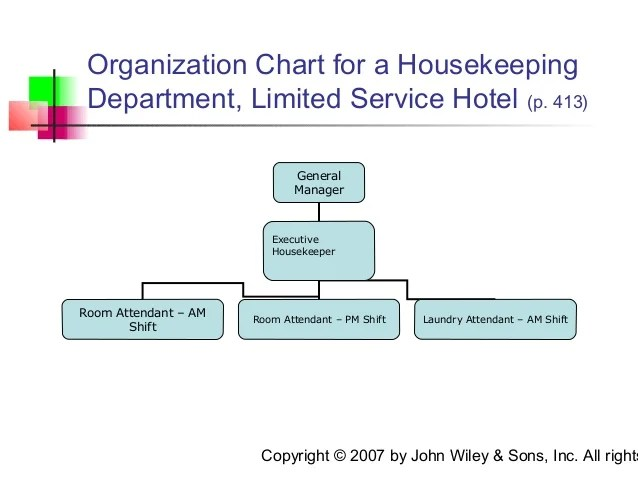 also executive housekeeping chapter rh slideshare