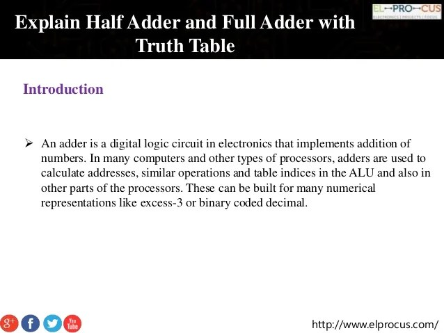 Adder Circuits Subtraction Circuits Are Also Classified As Half