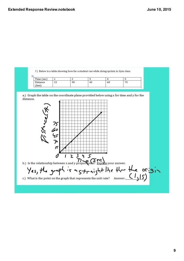 Diagram Subtract 10 Tape