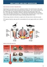autolite racing spark plugs heat range chart - Seatle ...