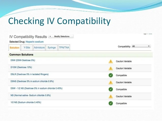 checking iv compatibility also drug incompatibilities rh slideshare