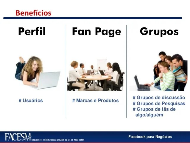 FAN PAGE OU GRUPO NO FACEBOOK?