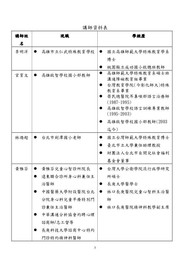 促進性溝通(Facilitated communication)策略論壇簡章