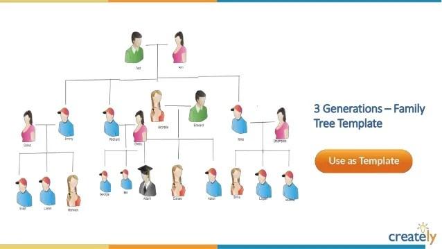 Tree diagram template tree diagram template tree diagram family tree diagram templates ccuart Gallery