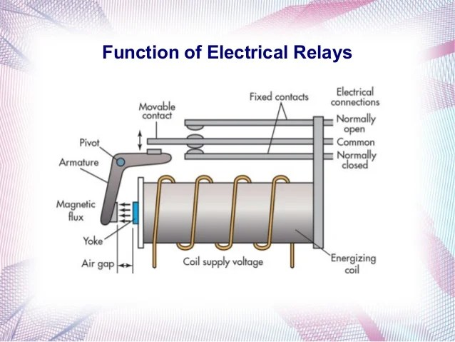 4 pole relay wiring diagram edis types and function of electrical relays