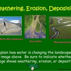 Weathering And Erosion Venn Diagram Deming Chain Reaction Deposition Fcatsci 2