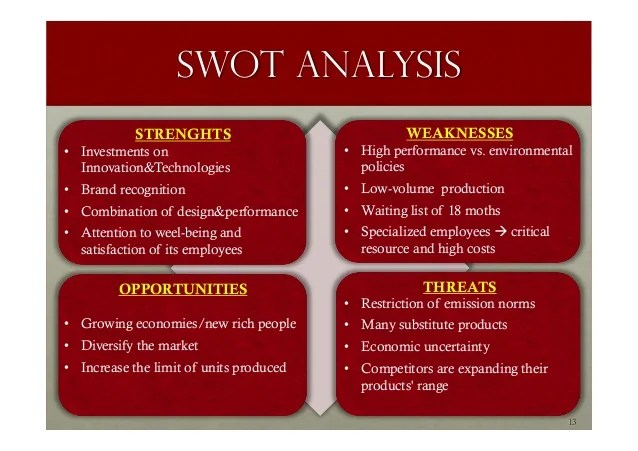 Ferrari Strategy Analysis