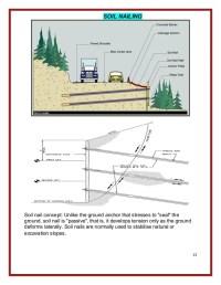 Soil Nails Reinforcement - Design nails soil stabilization ...