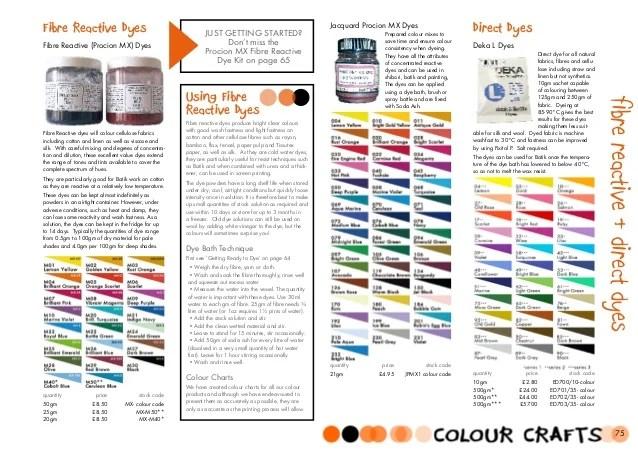 fibre reactive dyes also fibrecrafts colour crafts rh slideshare