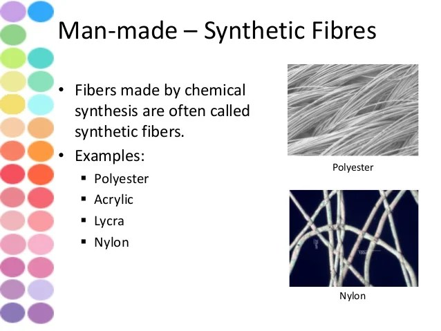 What are some examples of synthetic fibers