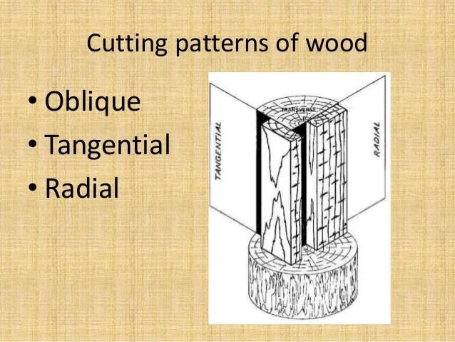 Tangential Wood Cut