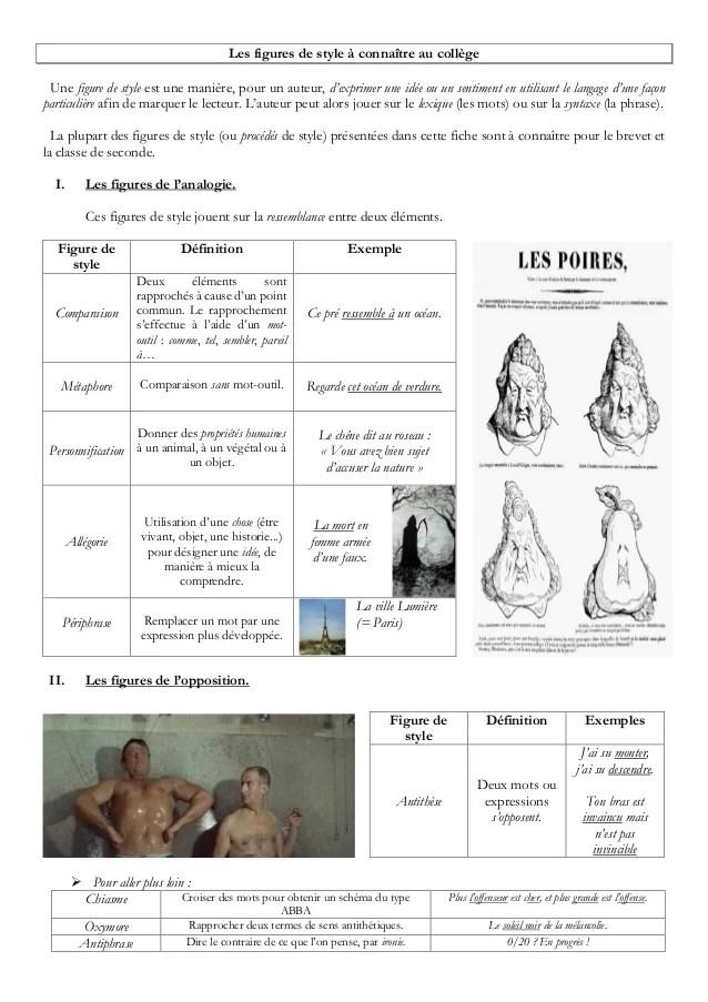 Je Ne Te Hais Point Figure De Style : point, figure, style, Figures, Style