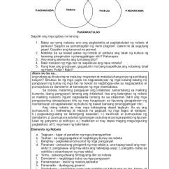 Ano Ang Venn Diagram Tagalog Application Structure Imagenes De Kahulugan Ng Merkantilismo Fil 10 Lm Q2