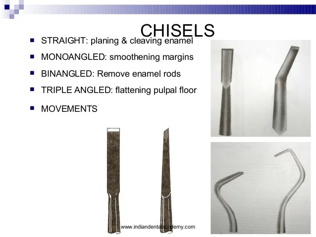Chisels Dentistry Types