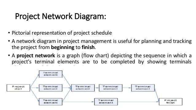 Project Diagram Software Facbooik Com
