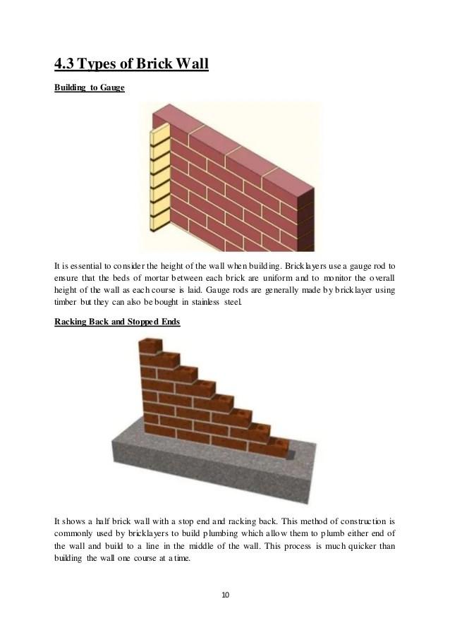 construction of brick wall