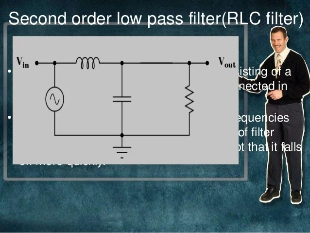 High Pass And Low Pass Rc Circuits