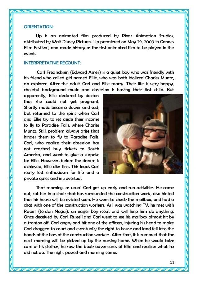 Contoh Review Text Film : contoh, review, Review