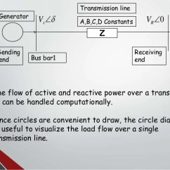 Power Circle Diagram Anti Lock Braking System Block Receiving End