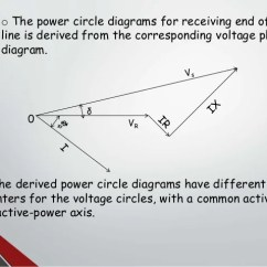 Power Circle Diagram External Regulator Alternator Wiring Receiving End Let 4 O The Diagrams