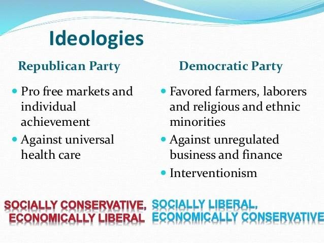 Democrats Poor Republicans Rich