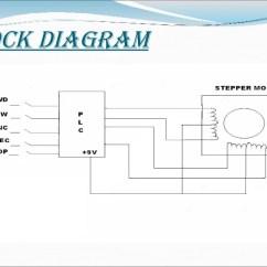 Block Diagram Of Cpu And Explain 1997 International 4700 Electrical Wiring Stepper Motor
