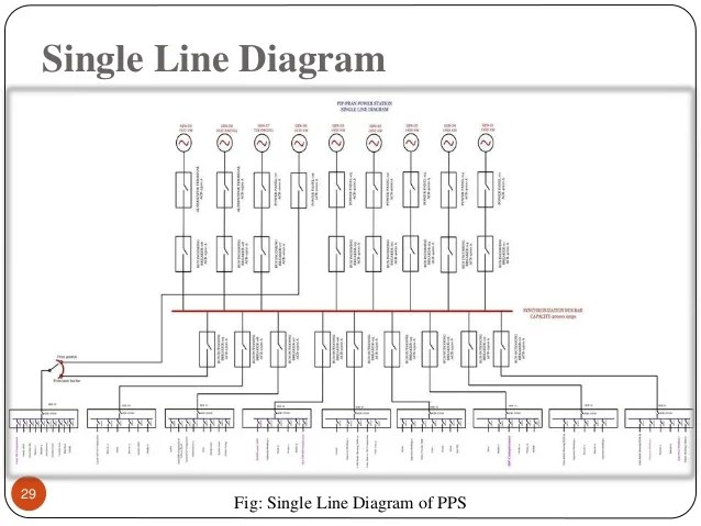 One Line Diagram Switchboard Electrical Single Line Diagram