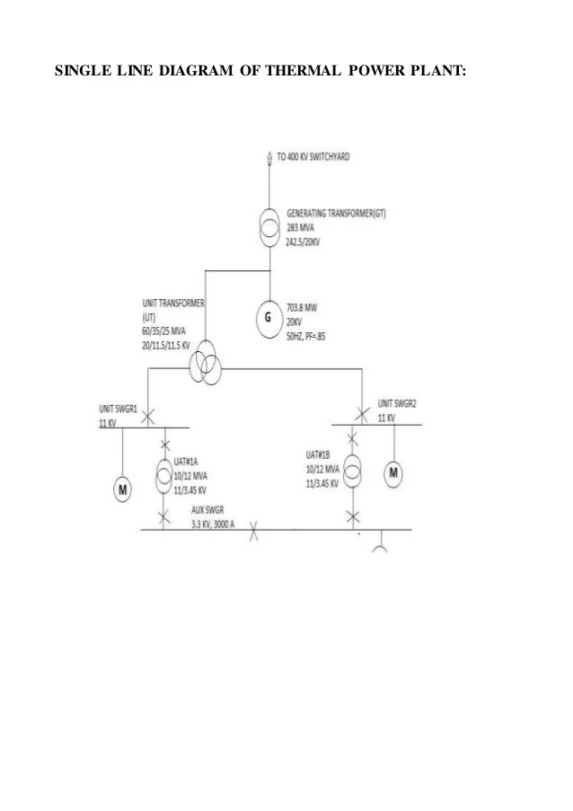 SWITCHGEAR AND PROTECTION, STARTING OF 3 PHASE INDUCTION MOTOR