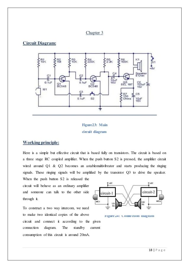 Technical report on Transistor Based Inter System