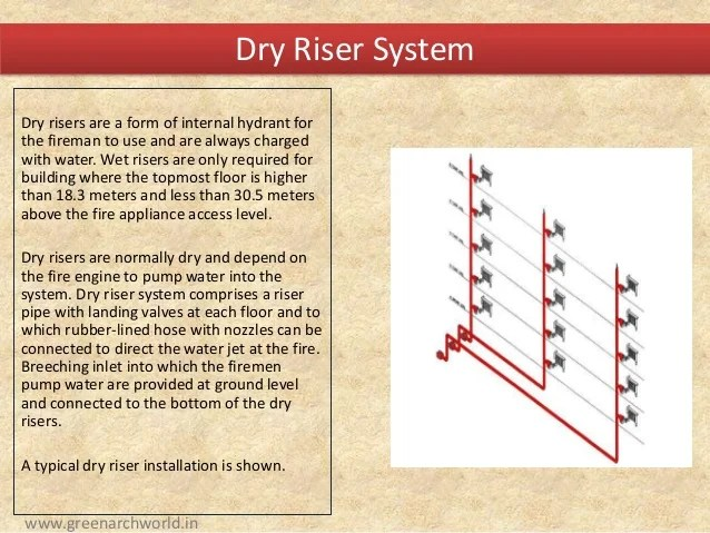 dry pipe sprinkler system riser diagram 2006 chevy impala engine basics of fire fighting