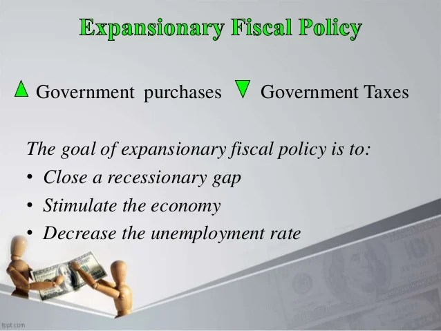 Fiscal policy! Pakistan Budget 2013 to 2014