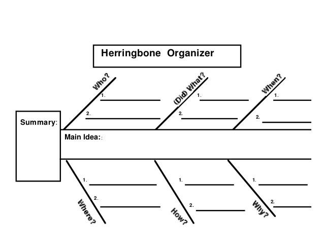 presentation graphic organizer notes