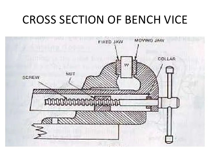 Bench Vice Parts Name
