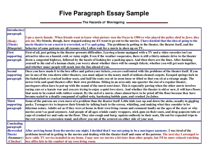 Do essays have to be 5 paragraphs