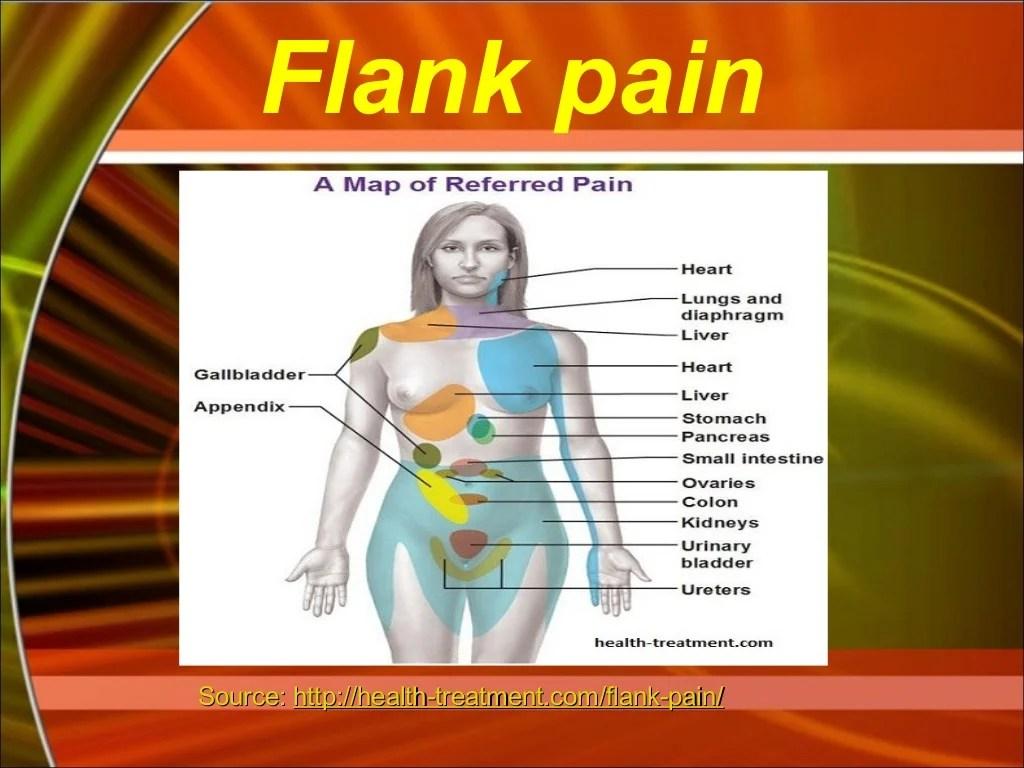 Flank pain