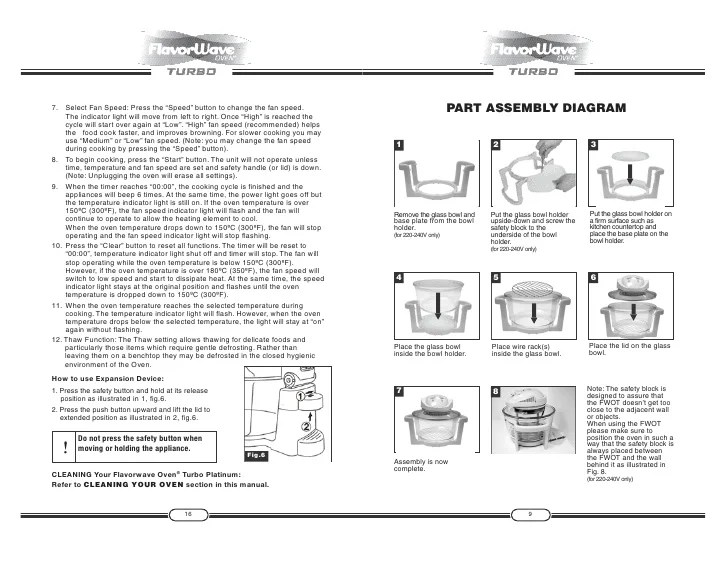 Convection Oven Wiring Diagram Flavorwave Oven User Guide