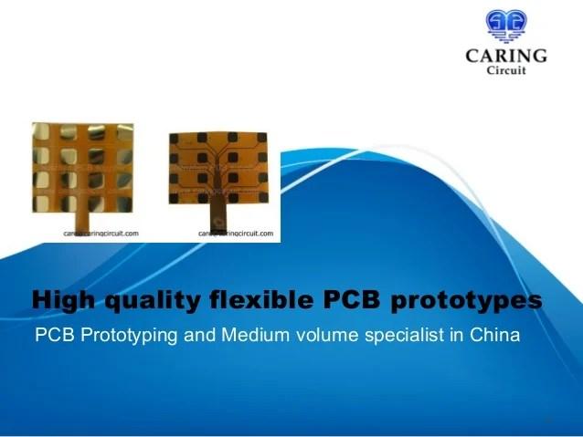 Printed Circuit Board Basics Quality Printed Circuit Board Basics