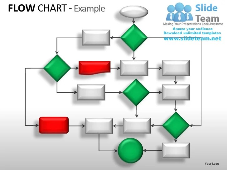 Flow chart example your logo also powerpoint presentation slides ppt templates rh slideshare