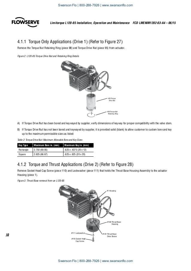 limitorque mx actuators wiring diagrams dolgular com Mitsubishi Wiring Diagrams  Leviton Wiring Diagrams limitorque mx wiring diagram 110 vac Flowserve Actuator Parts Diagram
