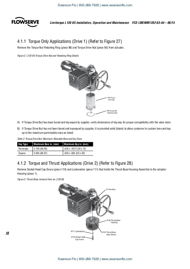 Wiring limitorque diagrams smb 000 new wiring diagram 2018 magnificent mov wiring diagram contemporary electrical circuit limitorque motor operated valve limitorque smb 000 torgue switch limitorque smb 0 on wiring cheapraybanclubmaster Image collections