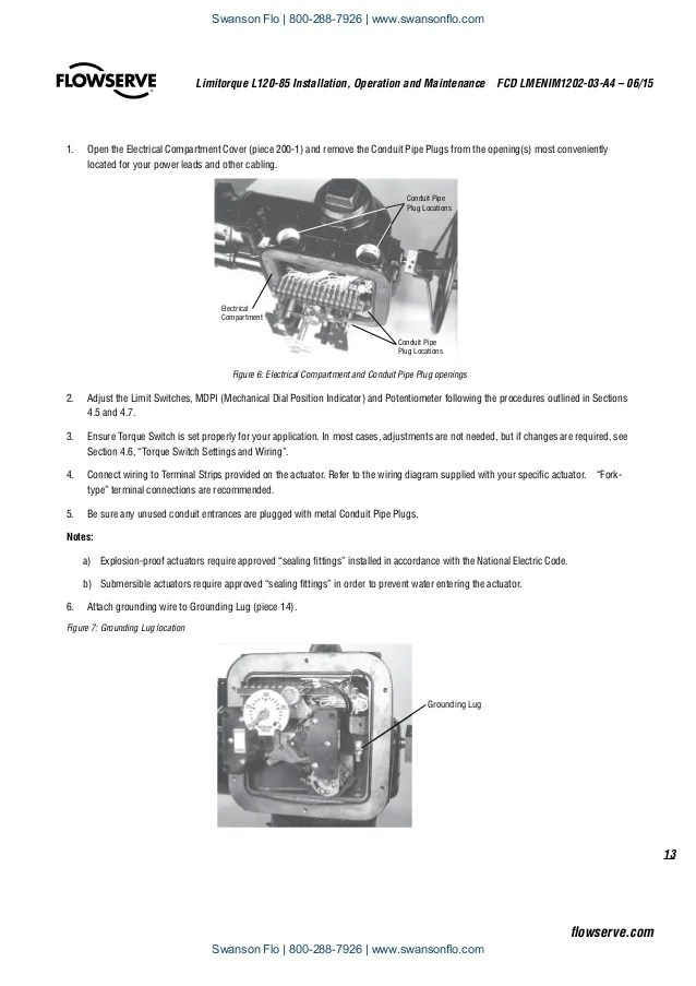 rotork wiring diagrams scully thermistor diagram limitorque - somurich.com