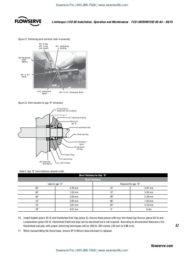 flowserve limitorque l12085 electric actuator iom 37 638?resize\=638%2C903\&ssl\=1 limitorque l120 wiring diagram on limitorque download wirning diagrams limitorque l120 wiring diagram at mifinder.co
