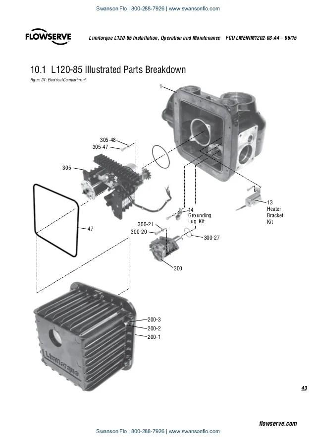 limitorque electric actuator