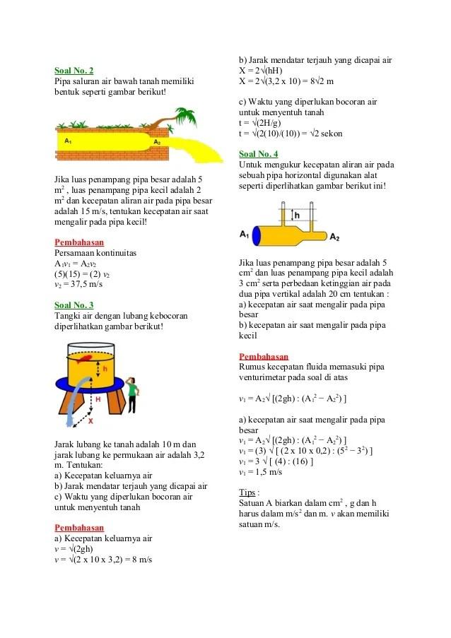 Soal Fluida Dinamis : fluida, dinamis, Pembahasan, Fluida, Dinamis, Cute766