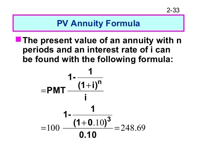 Image Result For Present Value Of Annuity