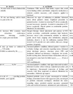 Dar charting sample also seatle davidjoel rh